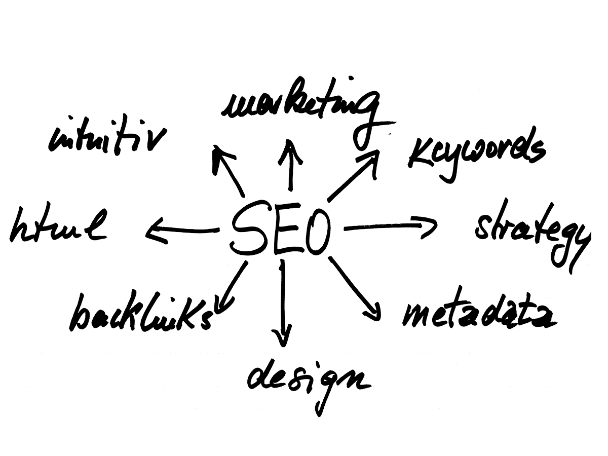 Posicionamiento-Seo-Internacional-Global